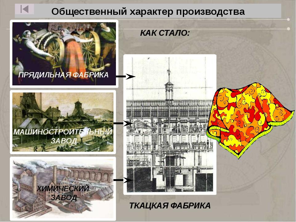 Трест Полное объединение акционированной собственности предприятий Формы моно...