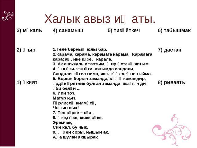 Халык авыз иҗаты. 3) мәкаль 4) санамыш 5) тизәйткеч 6) табышмак 2) җыр 1...