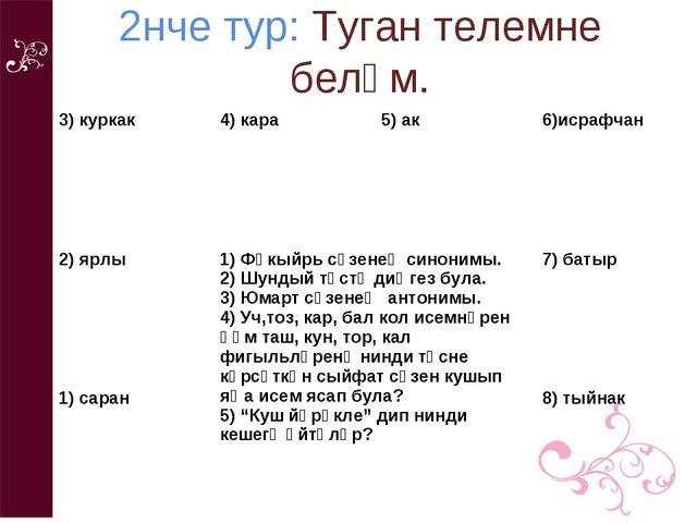 2нче тур: Туган телемне беләм. 3) куркак 4) кара 5) ак 6)исрафчан 2) ярлы...
