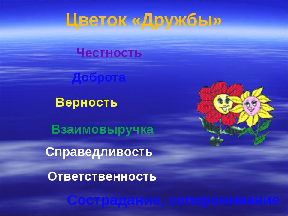 Честность Доброта Справедливость Верность Цветок «Дружбы» Взаимовыручка Ответ...