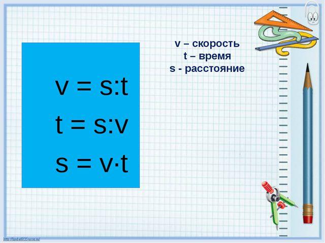 v – скорость t – время s - расстояние v = s:t t = s:v s = v∙t