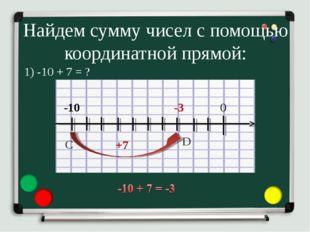 Найдем сумму чисел с помощью координатной прямой: 1) -10 + 7 = ? -10 0 -3 +7
