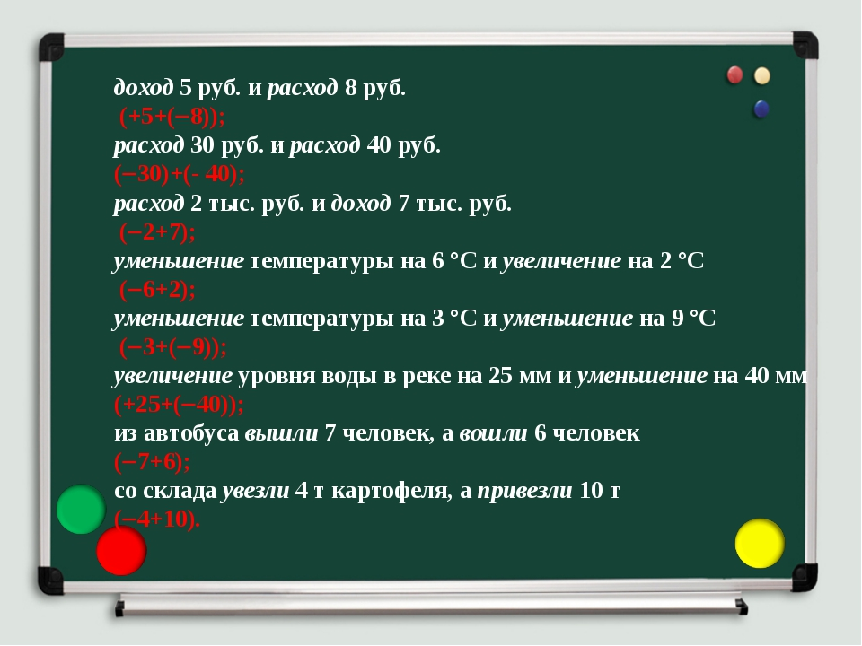 доход 5 руб. и расход 8 руб. (+5+(8)); расход 30 руб. и расход 40 руб. (30)...