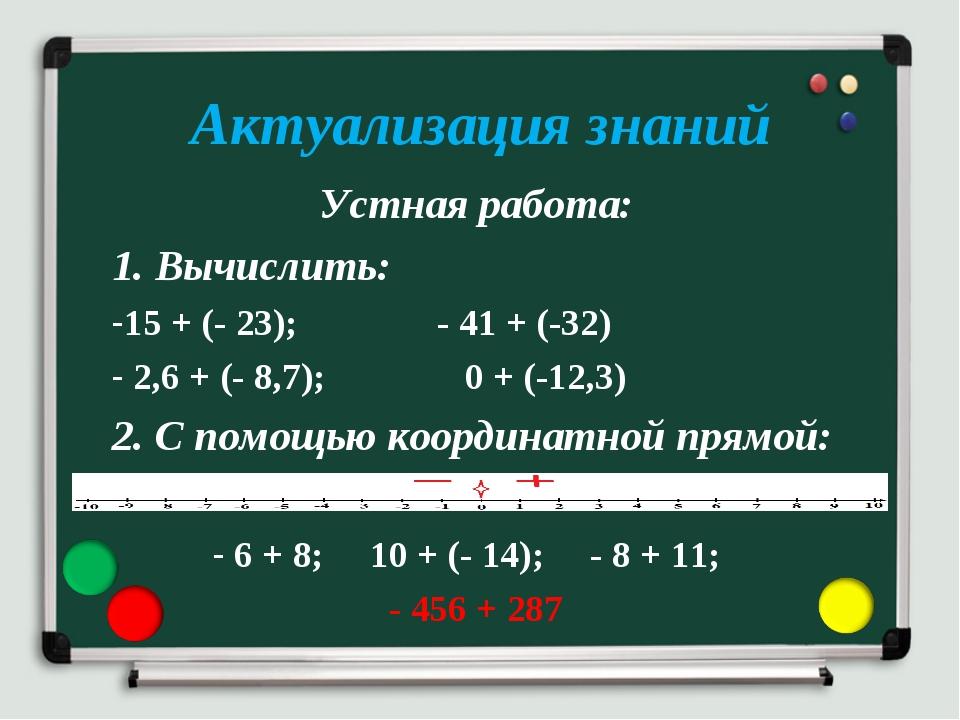 Актуализация знаний Устная работа: 1. Вычислить: 15 + (- 23); - 41 + (-32) 2,...