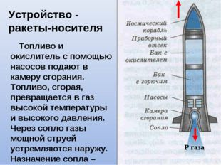 Устройство - ракеты-носителя Топливо и окислитель с помощью насосов подают в
