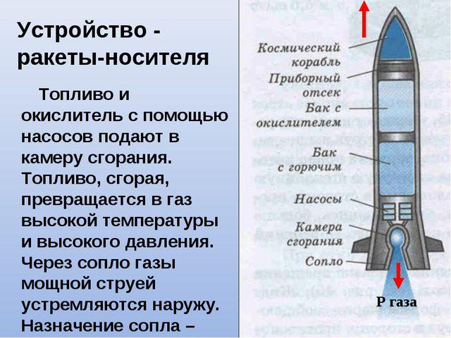 Устройство - ракеты-носителя Топливо и окислитель с помощью насосов подают в...
