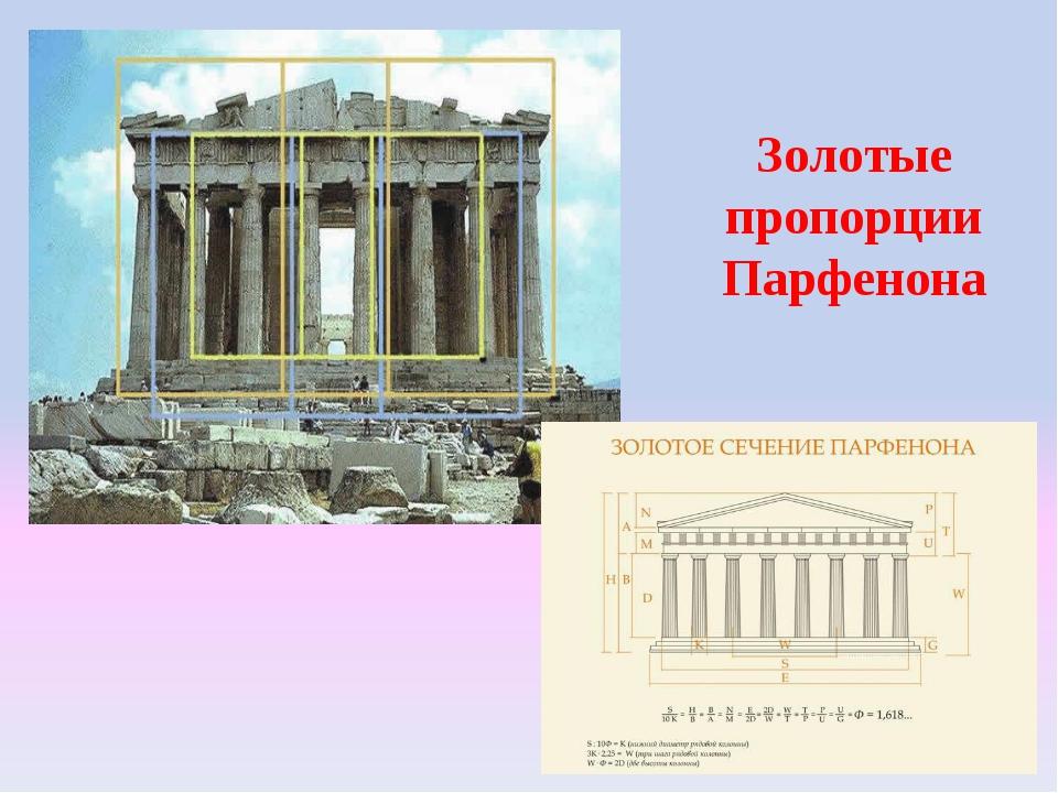 Золотые пропорции Парфенона