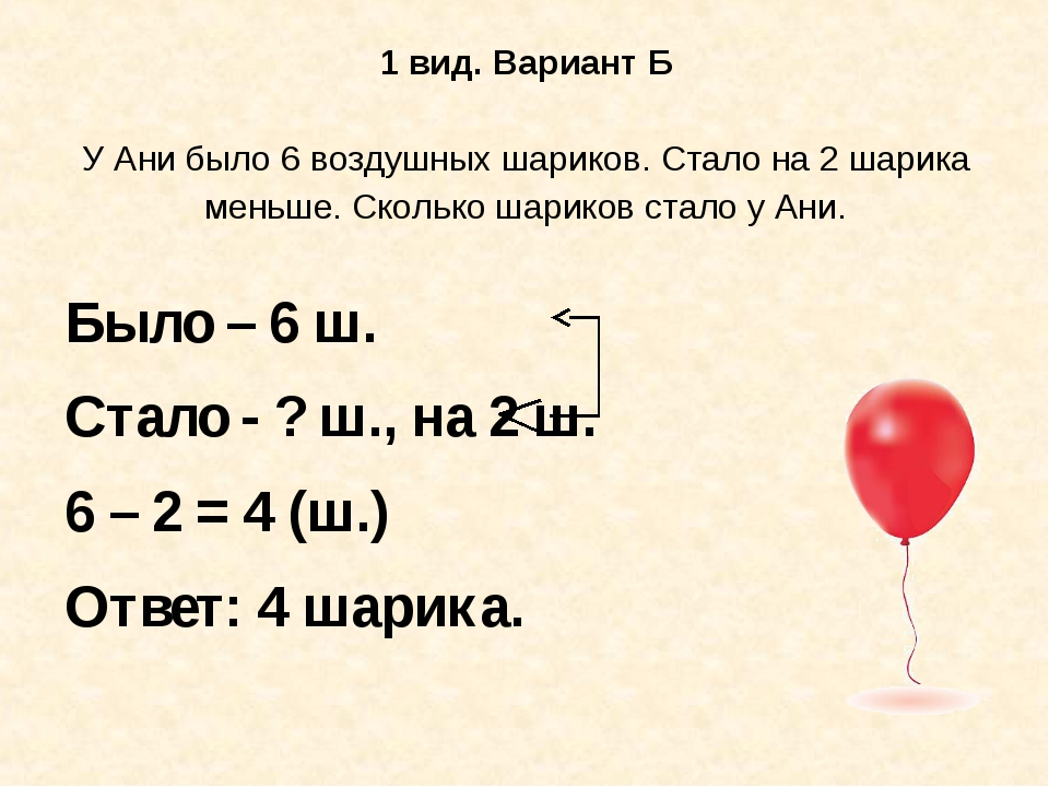 1 вид. Вариант Б У Ани было 6 воздушных шариков. Стало на 2 шарика меньше. Ск...