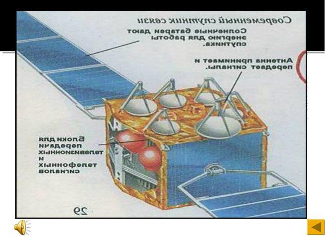 Спутники – беспилотные космические аппараты, летающие вокруг земли. Они могу...