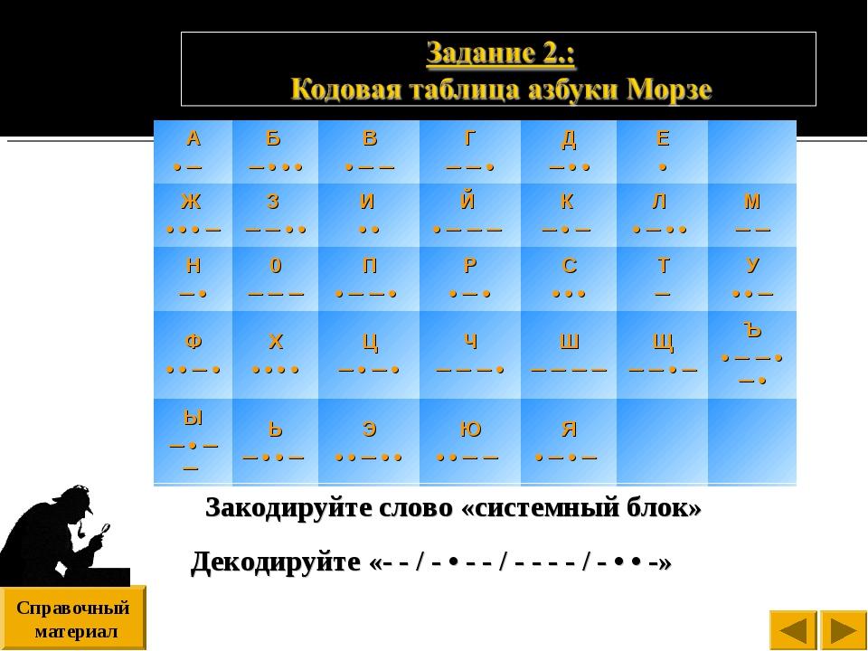 Справочный материал А • ─ Б ─ • • •В • ─ ─Г ─ ─ •Д ─ • •Е • Ж • • • ─З...
