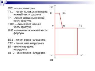 ОО1 – ось симметрии ТТ1 – линия талии, линия верха нижней части фартука ТН –