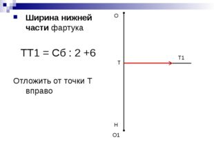 Ширина нижней части фартука ТТ1 = Сб : 2 +6 Отложить от точки Т вправо О О1 Н