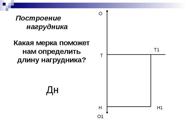 Построение нагрудника О О1 Н Т1 Н1 Т Какая мерка поможет нам определить длину...