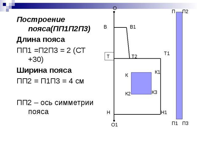Построение пояса(ПП1П2П3) Длина пояса ПП1 =П2П3 = 2 (СТ +30) Ширина пояса ПП2...