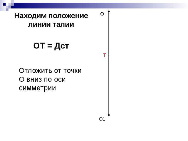 Находим положение линии талии ОТ = Дст О О1 Т Отложить от точки О вниз по оси...