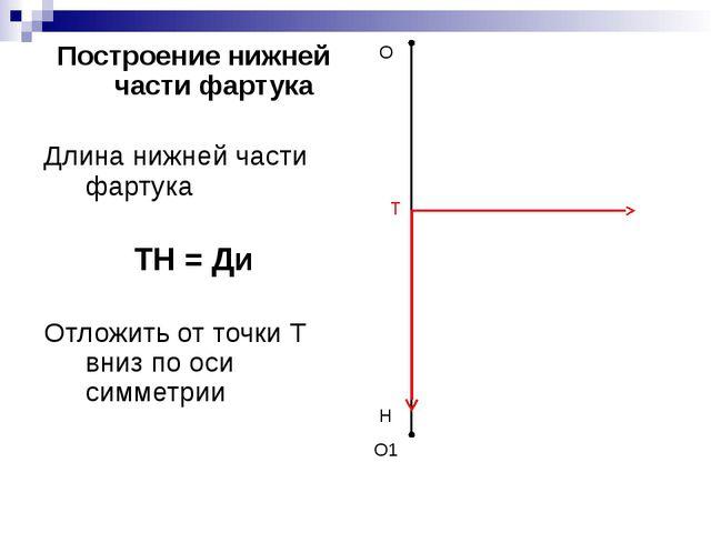 Построение нижней части фартука Длина нижней части фартука ТН = Ди Отложить о...