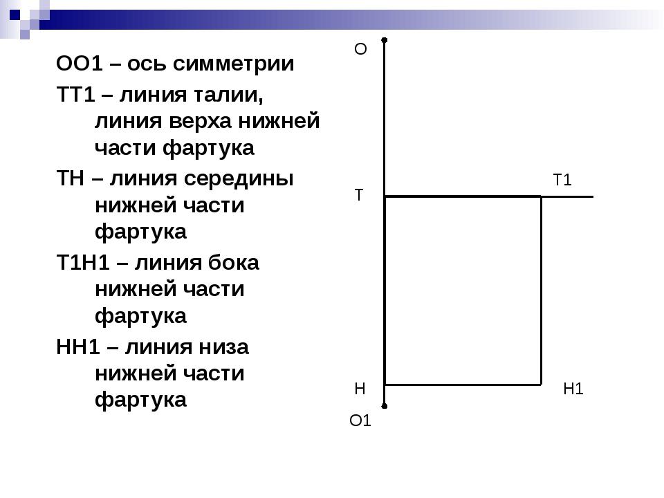 ОО1 – ось симметрии ТТ1 – линия талии, линия верха нижней части фартука ТН –...