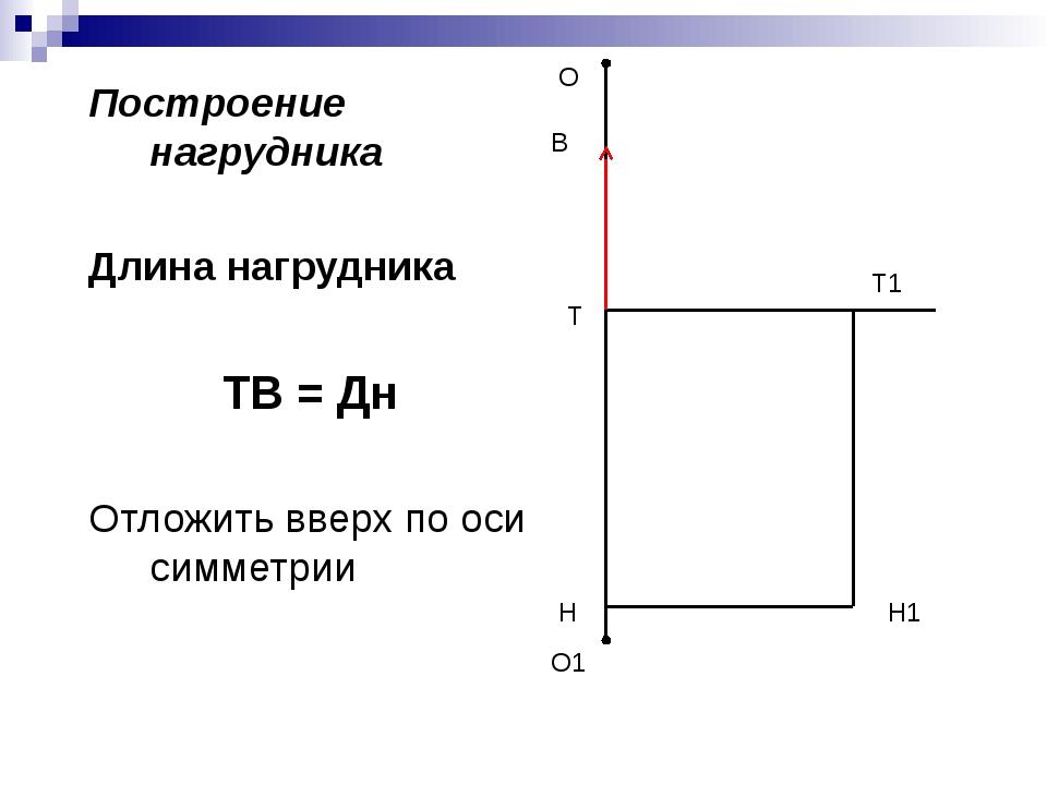 Построение нагрудника Длина нагрудника ТВ = Дн Отложить вверх по оси симметри...