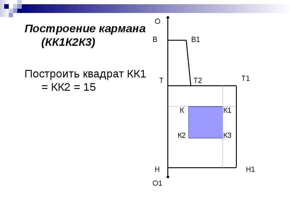 Построение кармана (КК1К2К3) Построить квадрат КК1 = КК2 = 15 О О1 Н Т1 Н1 В...