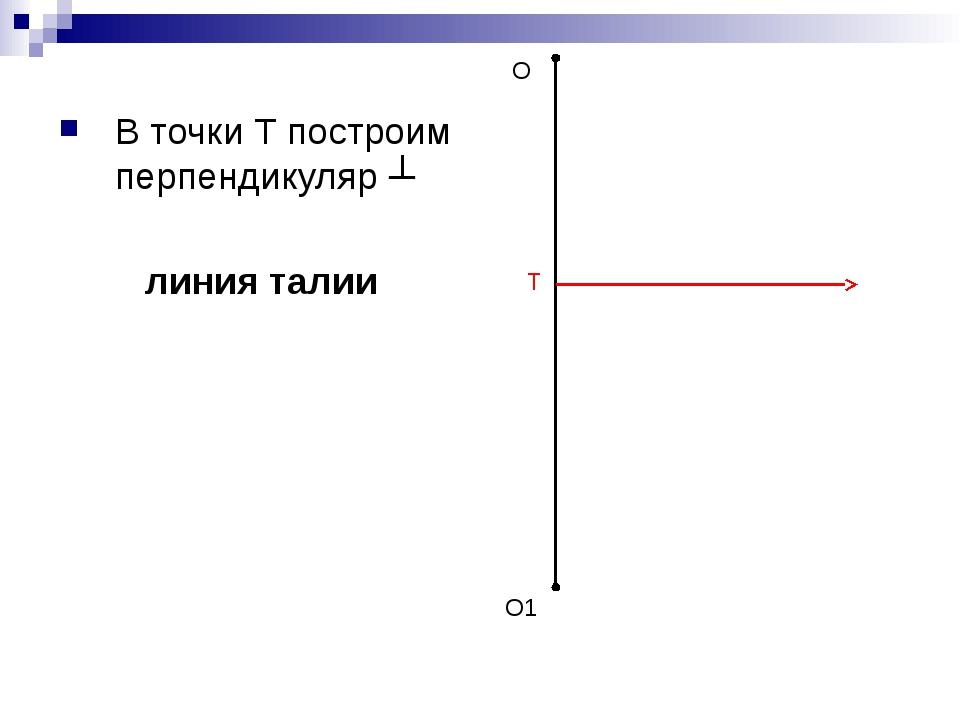В точки Т построим перпендикуляр ┴ линия талии О О1 Т