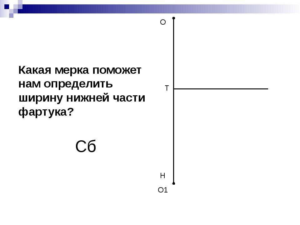О О1 Н Т Какая мерка поможет нам определить ширину нижней части фартука? Сб