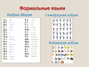 Азбука Морзе Флажковая азбука Семафорная азбука