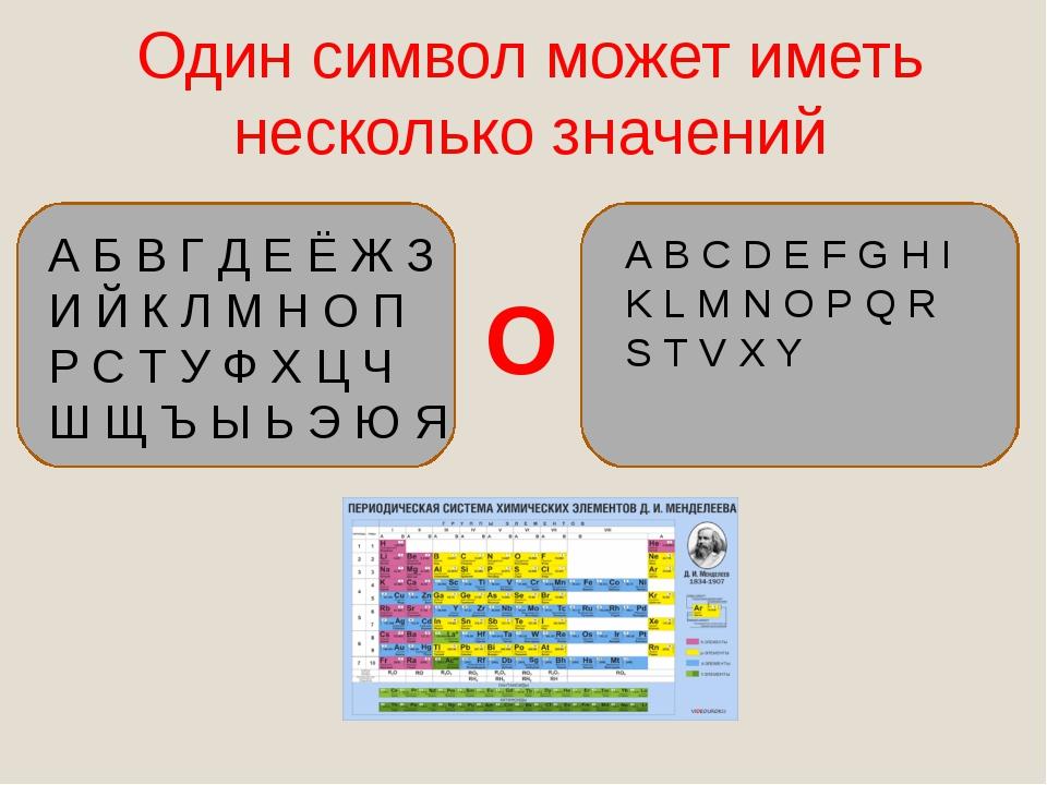 Один символ может иметь несколько значений А Б В Г Д Е Ё Ж З И Й К Л М Н О П...