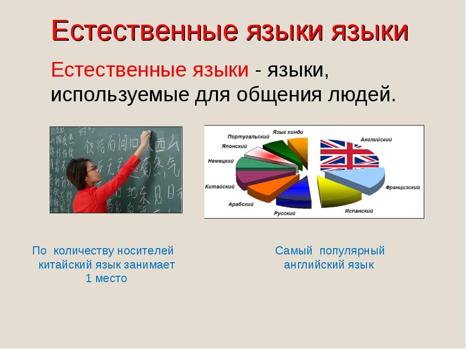 Естественные языки языки Естественные языки - языки, используемые для общения...