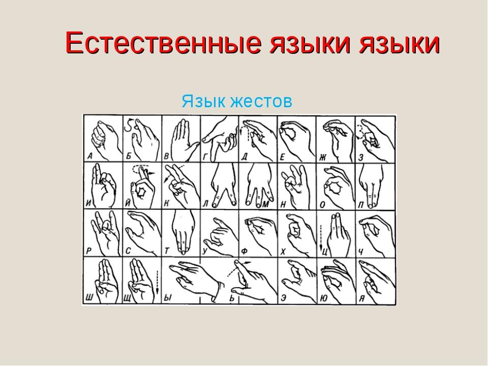 Язык жестов Естественные языки языки