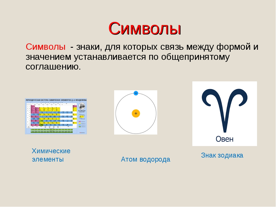 Символы Символы - знаки, для которых связь между формой и значением устанавли...