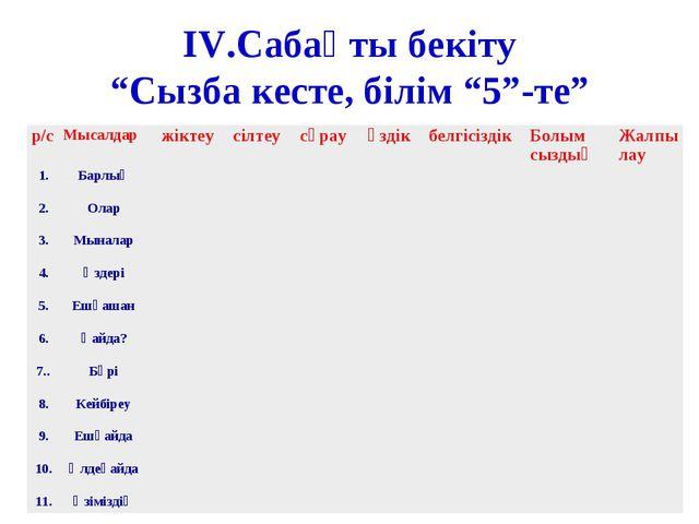 """ІV.Сабақты бекіту """"Сызба кесте, білім """"5""""-те"""" р/сМысалдаржіктеу сілтеус..."""