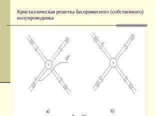 Кристаллическая решетка беспримесного (собственного) полупроводника