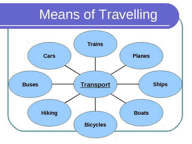 Means of Travelling