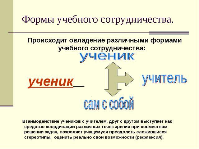 Формы учебного сотрудничества. Происходит овладение различными формами учебно...