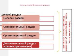 Структура основной образовательной программы Обязательная часть Часть, форми