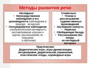 Методы развития речи