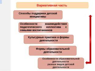 Вариативная часть Способы поддержки детской инициативы Культурные практики и