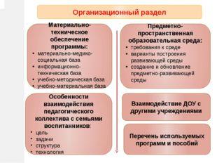 Организационный раздел Предметно-пространственная образовательная среда: треб
