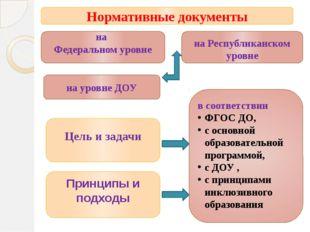 Цель и задачи в соответствии ФГОС ДО, с основной образовательной программой,