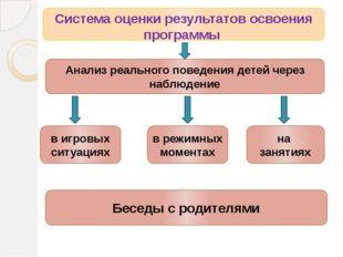 Система оценки результатов освоения программы Анализ реального поведения дет