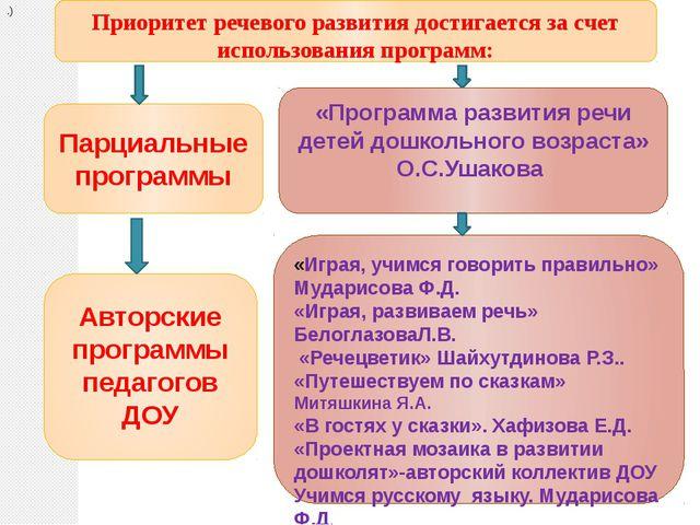 Приоритет речевого развития достигается за счет использования программ: Парци...