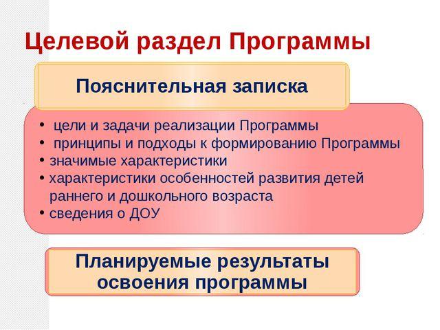 Презентация Структура Ооп Ооо По Фгос