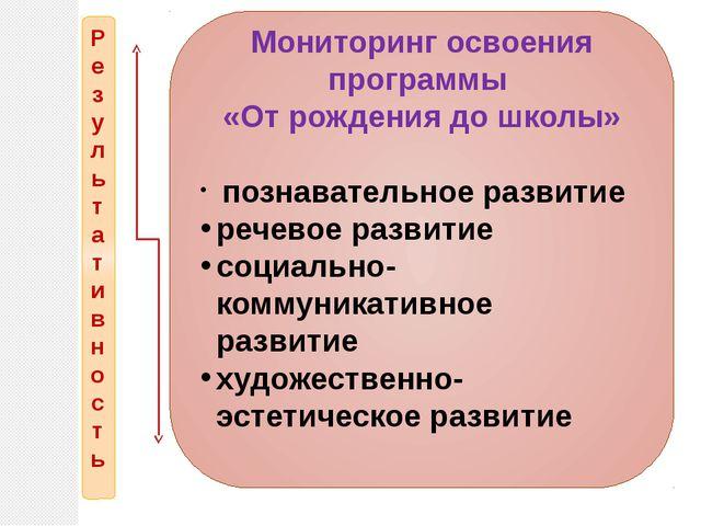 Результативность Мониторинг освоения программы «От рождения до школы» познава...
