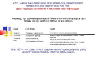 З/Х/У – один из видов графических организаторов, позволяющий провести исследо