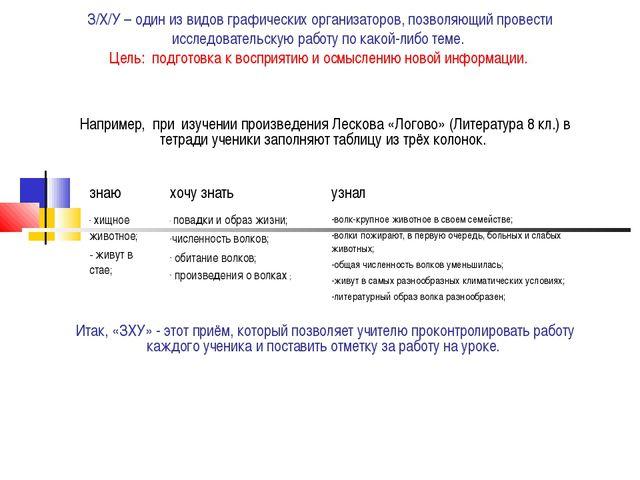 З/Х/У – один из видов графических организаторов, позволяющий провести исследо...