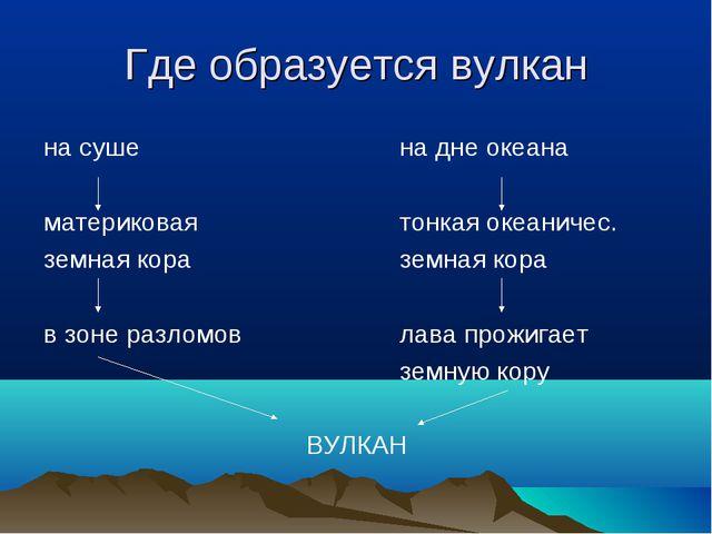 Где образуется вулкан на сушена дне океана материковая тонкая океаниче...