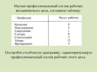 Изучая профессиональный состав рабочих механического цеха, составили таблицу:
