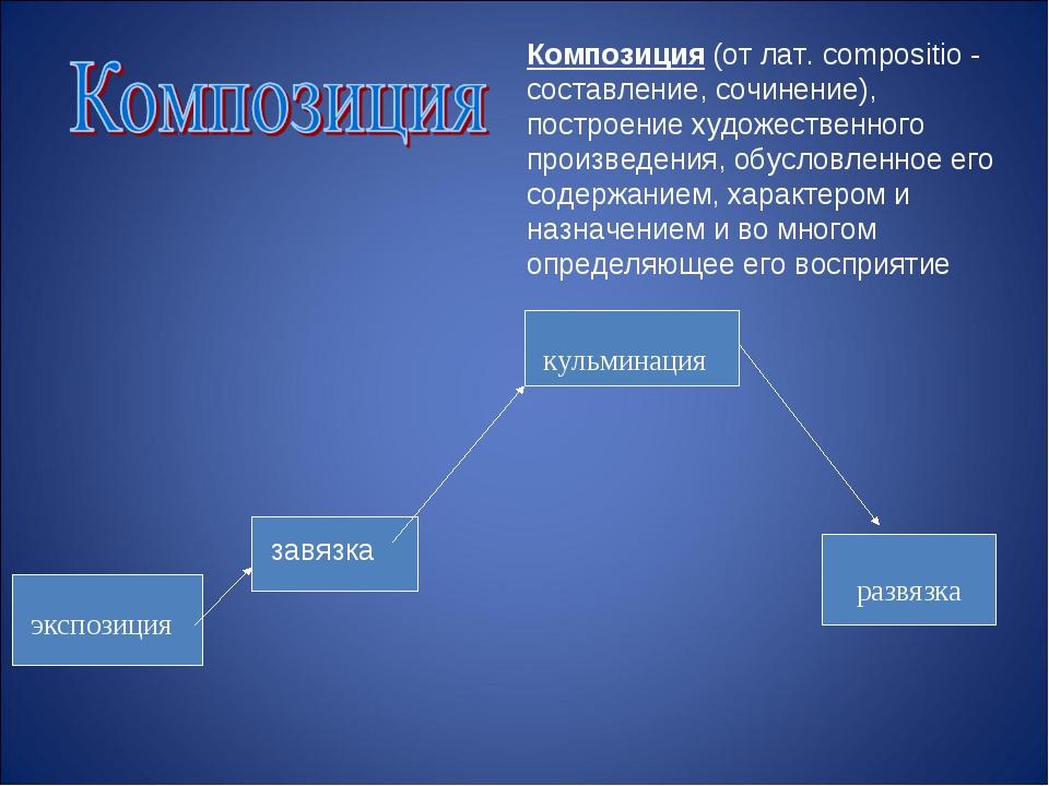 Композиция (от лат. compositio - составление, сочинение), построение художест...