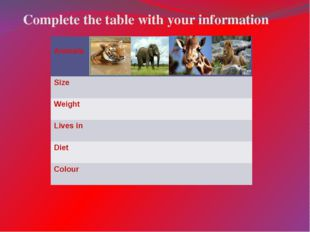 Complete the table with your information Animals Size Weight Livesin Diet Col