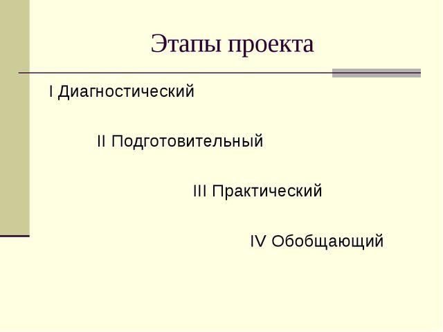 Этапы проекта I Диагностический II Подготовительный III Практический IV Обобщ...